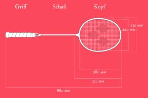 Machen Sie Ihren eigenen Test. Der Badmintonschläger muss zu Ihrem Spielstil passen. (Für größere Ansicht anklicken.)