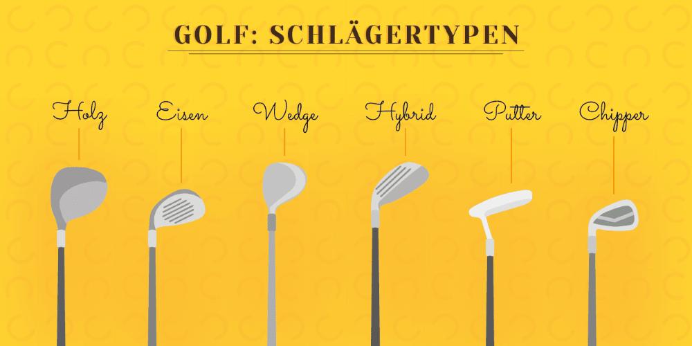 Golf: Die Grafik zeigt die unterschiedlichen Schlägertypen.